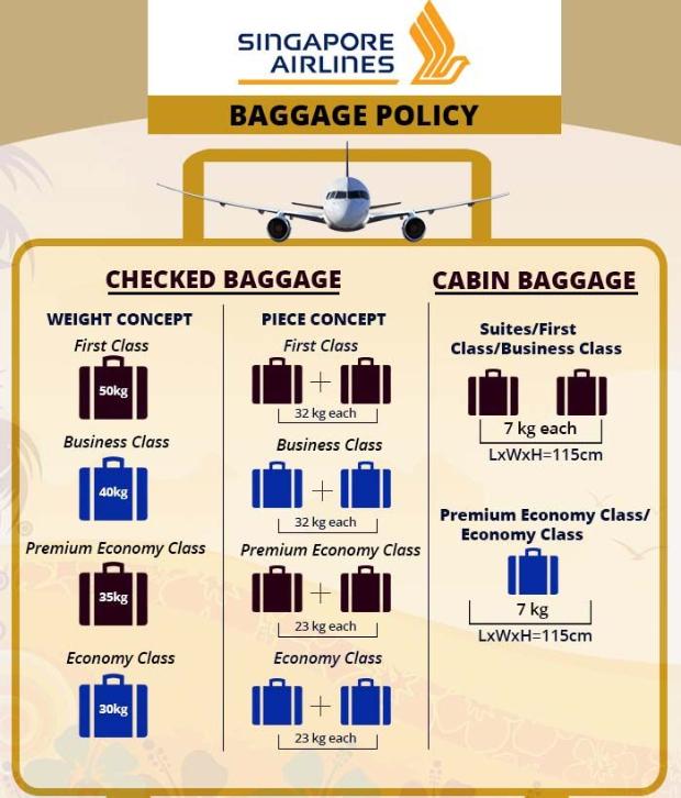 Quy định hành lý Singapore Airlines
